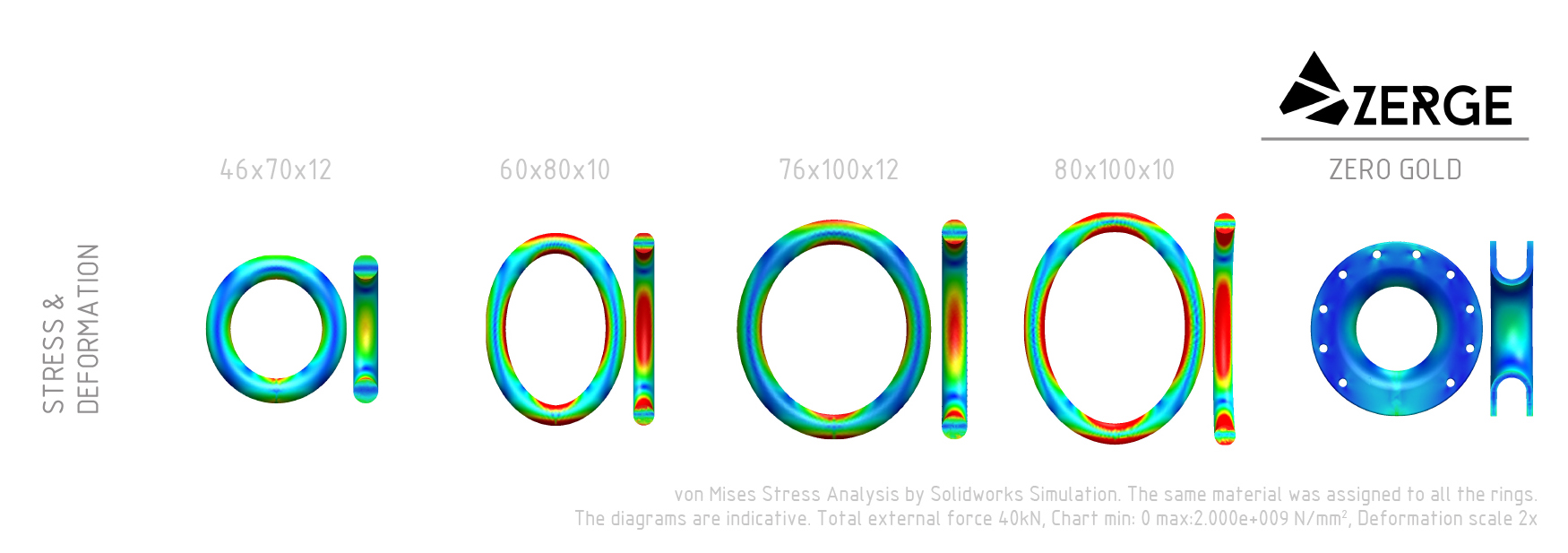 rings_comp_01 crop info_stress and deformation 2_1750