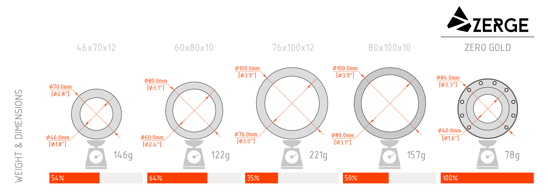 zergeoutdoor_zero_ring_info_weight and dimensions_1750